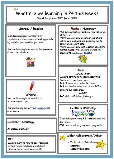 P4 | South Morningside Primary School & Nursery